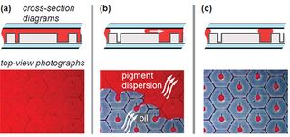 Electrofluidic-header
