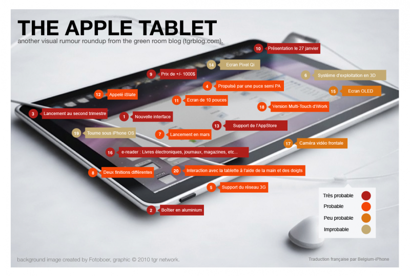 Apple-tablet-rumour-french-Belgium-iPhone-e1263998801644