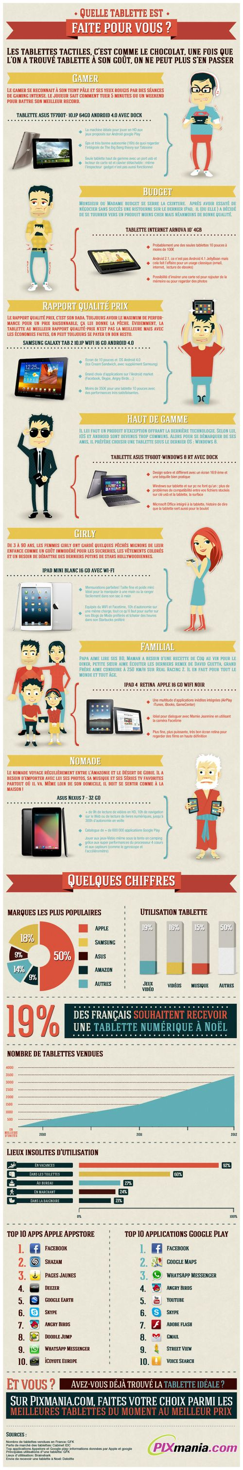Infographie-tablette-tactile-2012.jpg,q9d7bd4.pagespeed.ce.YYw7ykRw5I