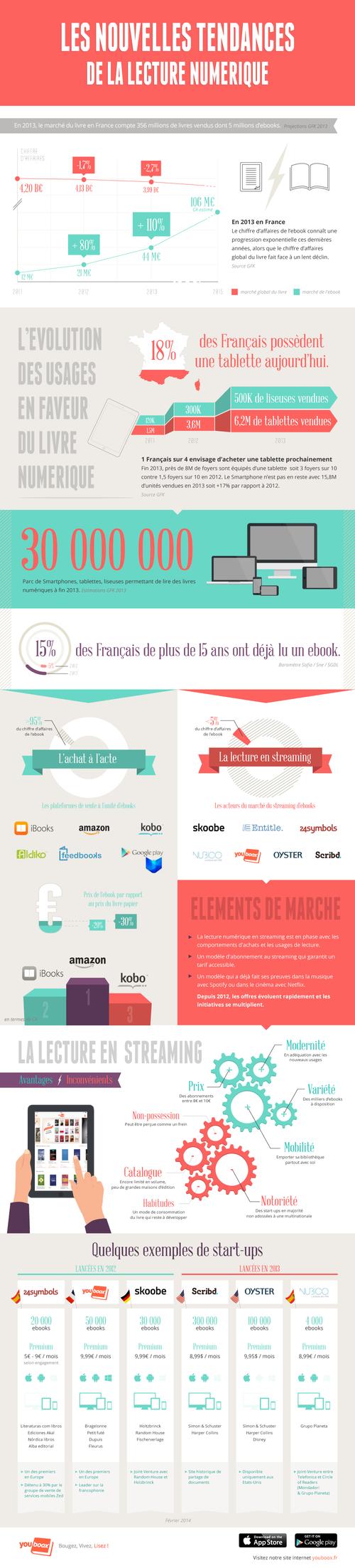 Infographics_youboox1