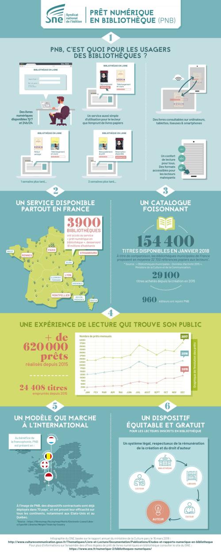 Infographie_PNB-SNE_960x2402px_DEF-1-1600x4003