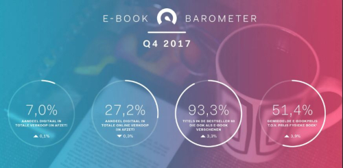 Ebook-barometer-q4-2017